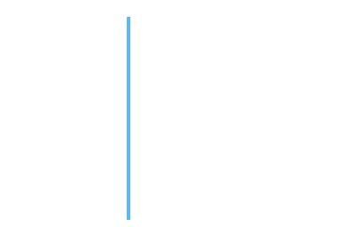 IBIMS | Instytut Badań Internetu i Mediów Społecznościowych